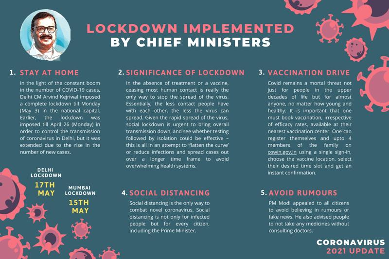 Lockdown by Chief Ministers